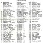 1992 - Rally Appennino Modenese, elenco iscritti (2^ parte)